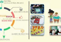 Food Design_obesidade infantil