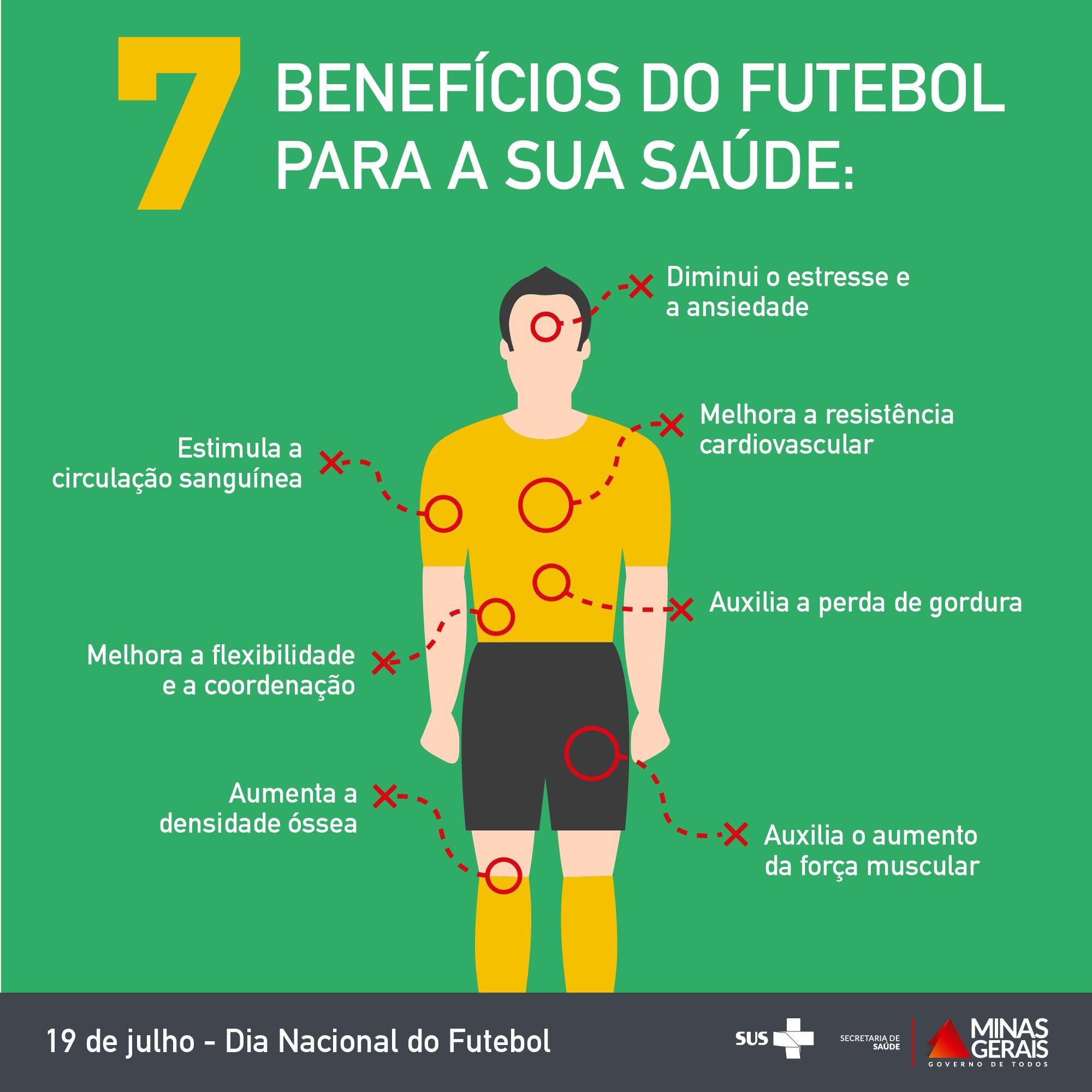 banner_beneficios_futebol_2016