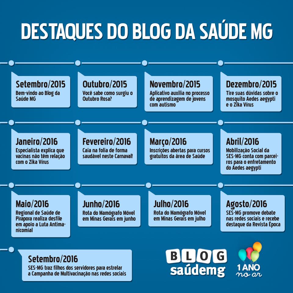 blogdasaude_1anonoar2