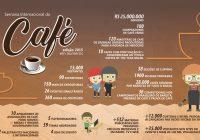 content_cafearte