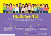 content_mulheres_mil