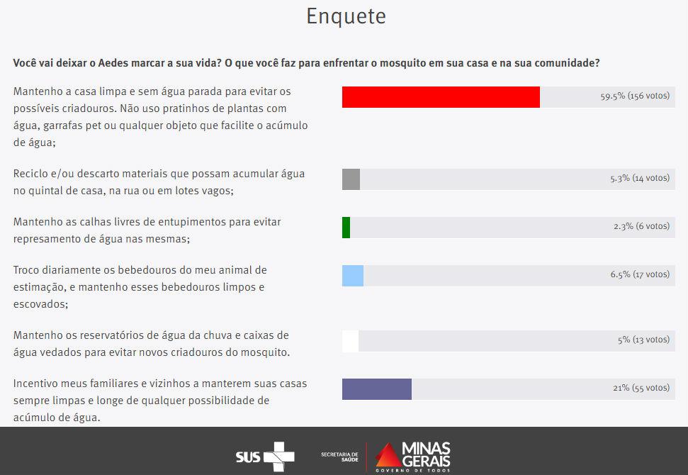 enquete_aedes1