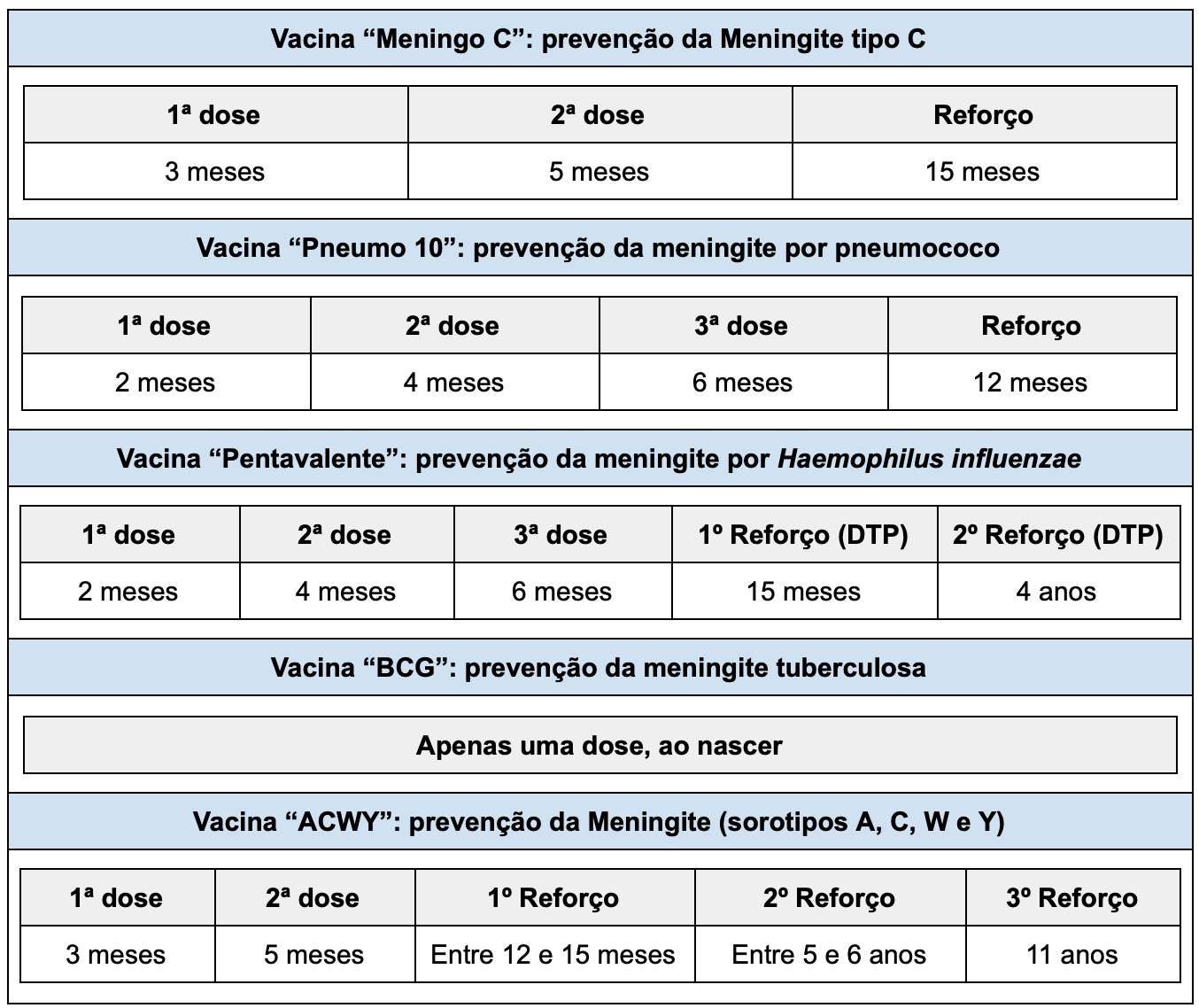 Meningite_vacinas